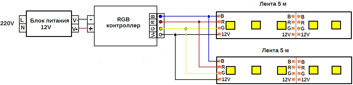 Принципиальная схема rgb лента